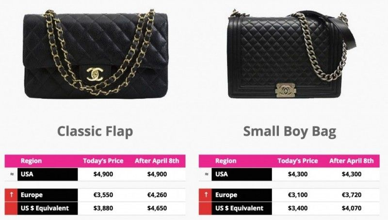 822224eaf29aa9 Are you still buying Chanel in Europe?   PurseBop