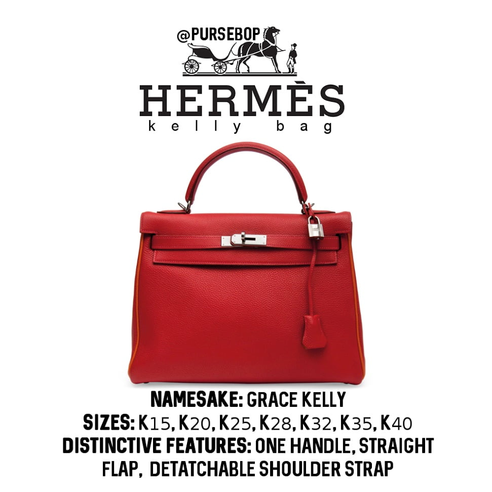 5a2ae78df7 Sparknotes Time! Let s conclude this Hermes Birkin vs. Kelly ...