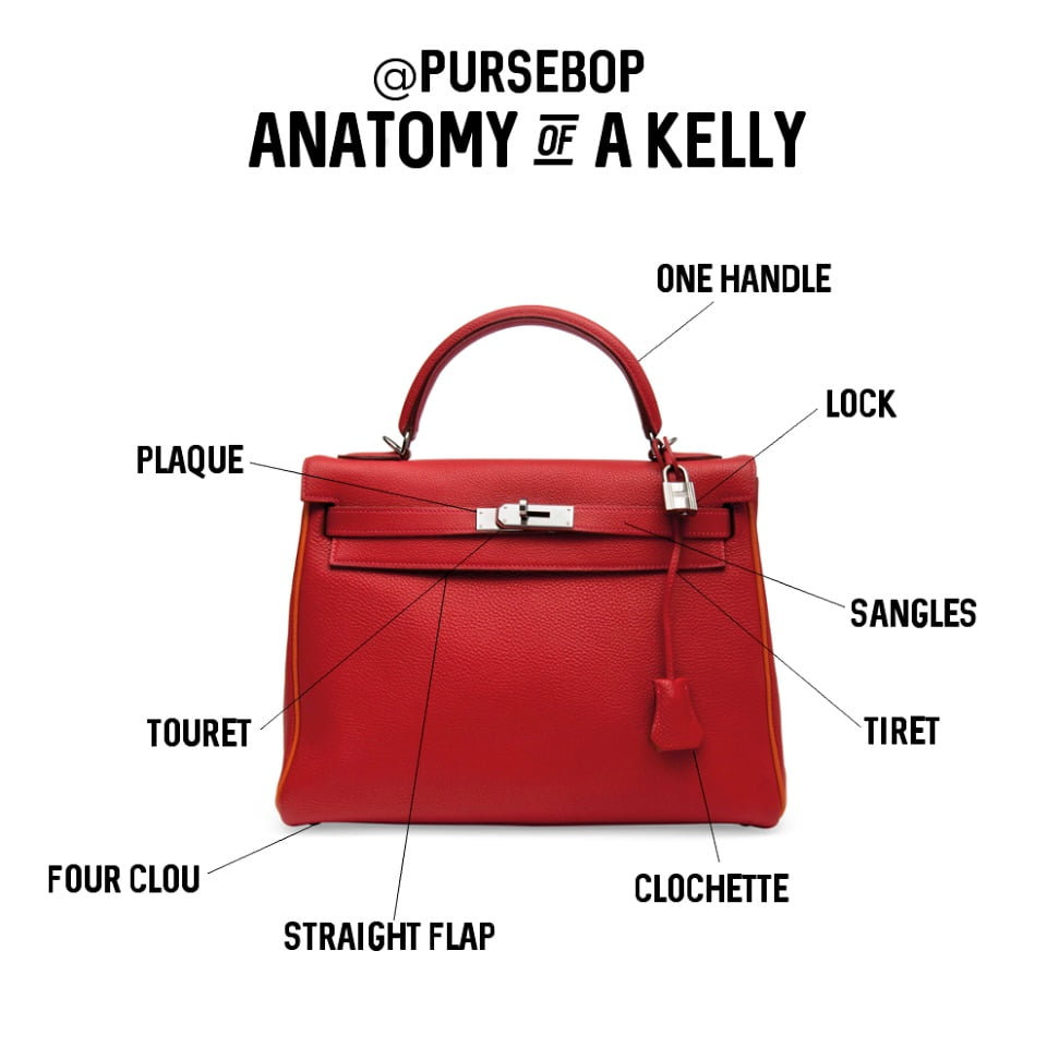 15e04efe0d2 Fun Fact: The average Kelly bag takes 18 to 24 hours to make and is completely  handmade by one artisan.
