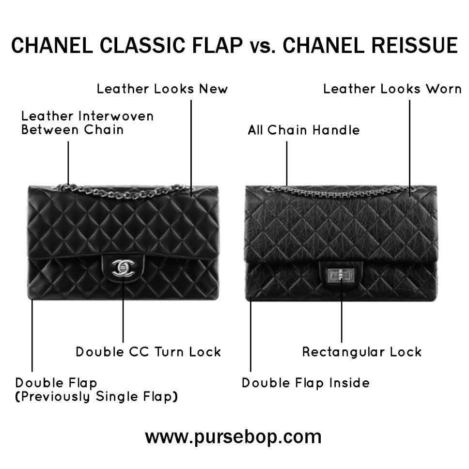 Chanel 101 Reference Guide - PurseBop 9e6624a9c4