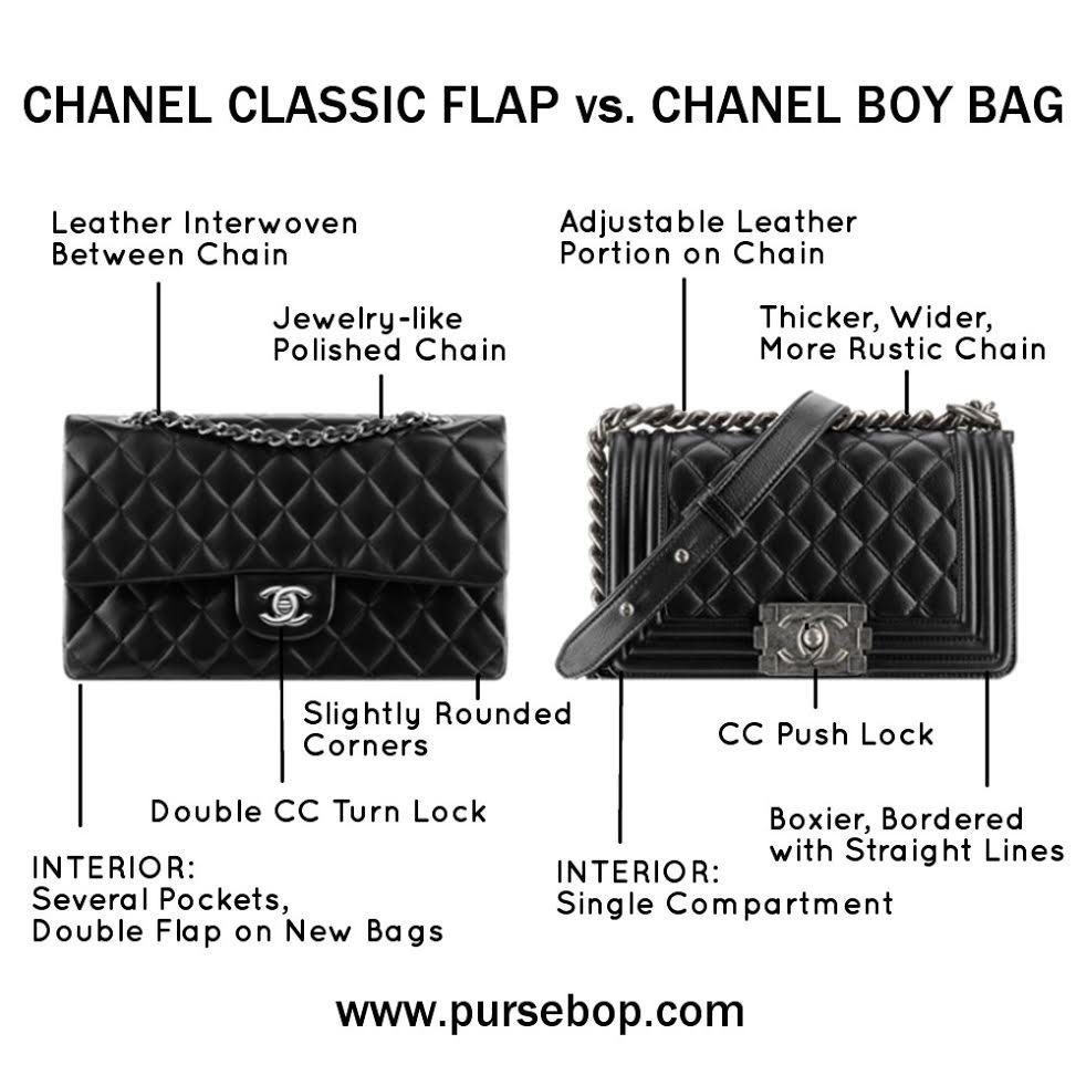 Chanel Classic Flap vs. Chanel Boy Bag 464ea156b0
