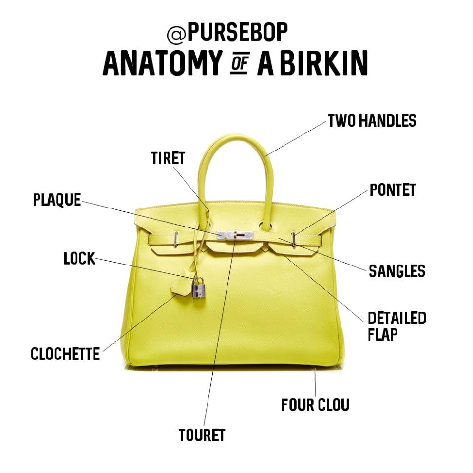 7ecbb7aee367 Hermes Encyclopedia  New System in Paris to Buy a Bag - PurseBop