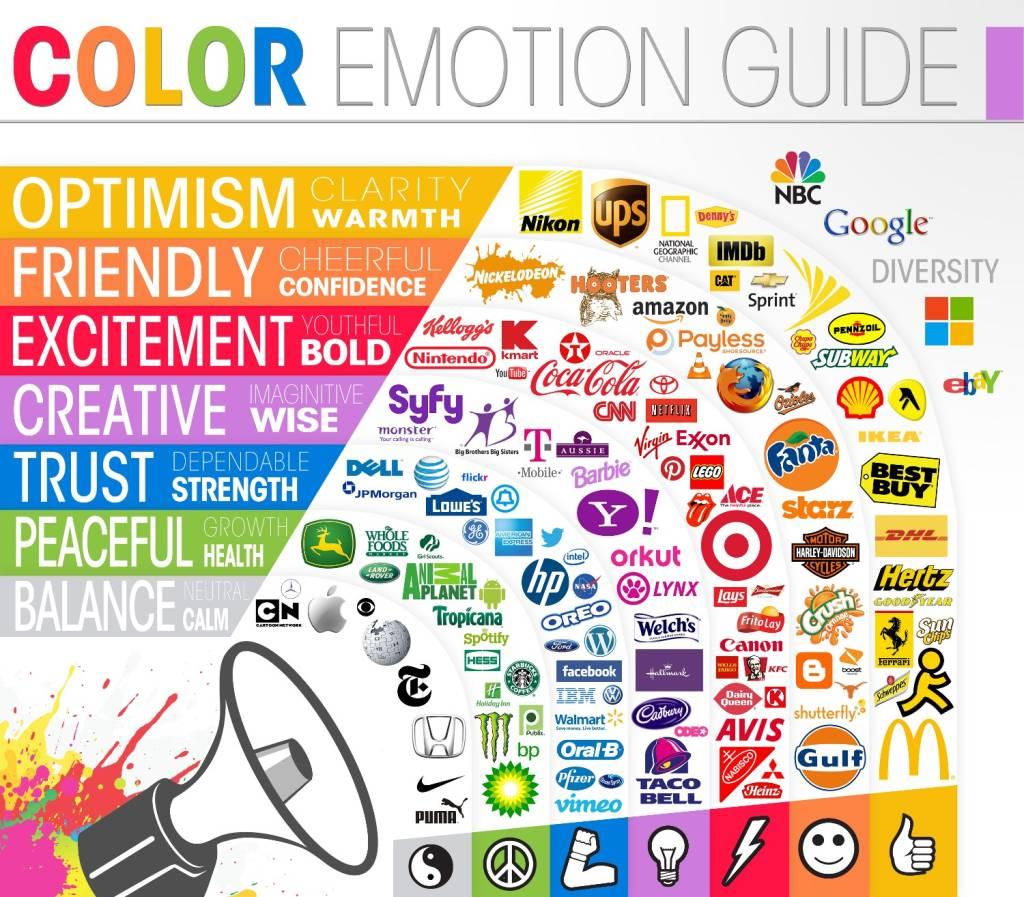 color-emotion-guide_512d42458efc1_w1500.png