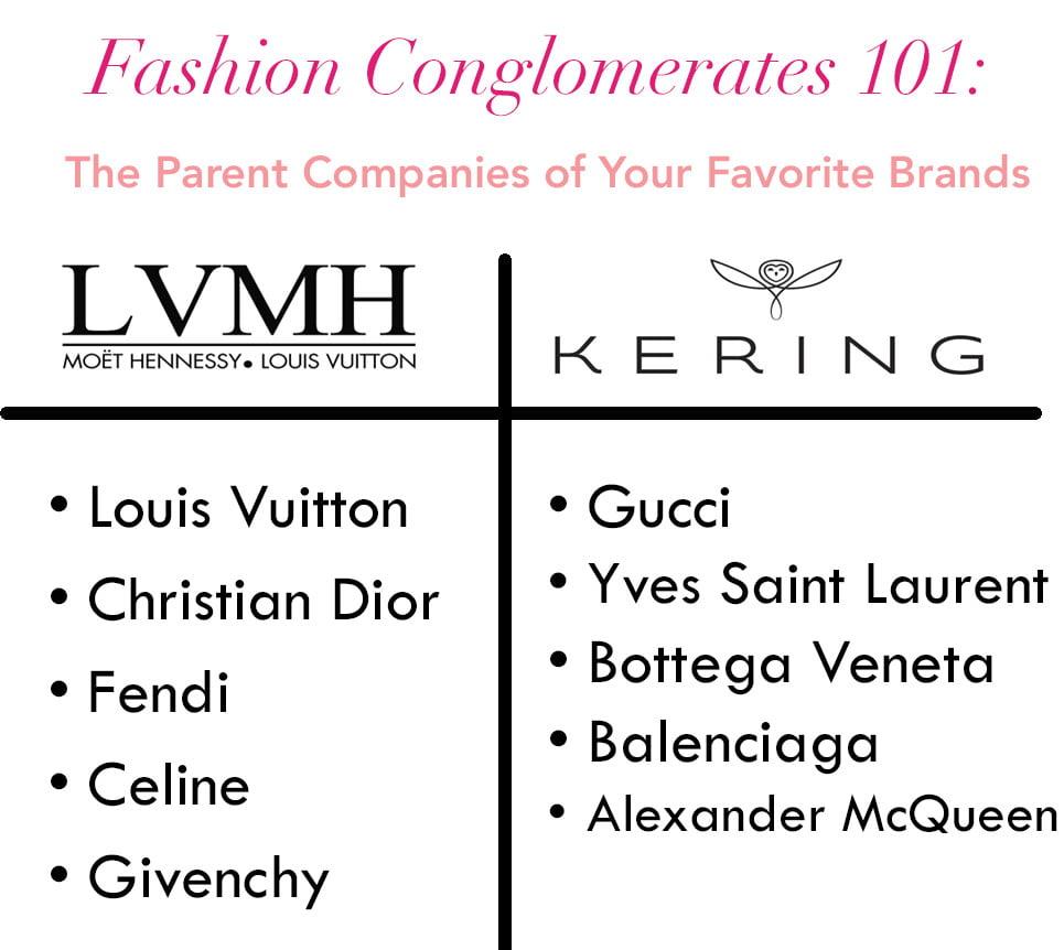 parent companies