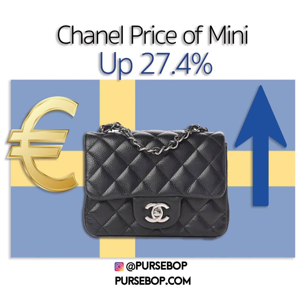 chanel mini prices